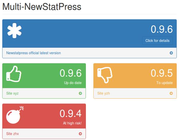 Multi-NewStatPress